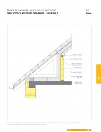 Detaliu de mansarda - perete interior perimetral. Conformare pereti de mansarde - varianta 2