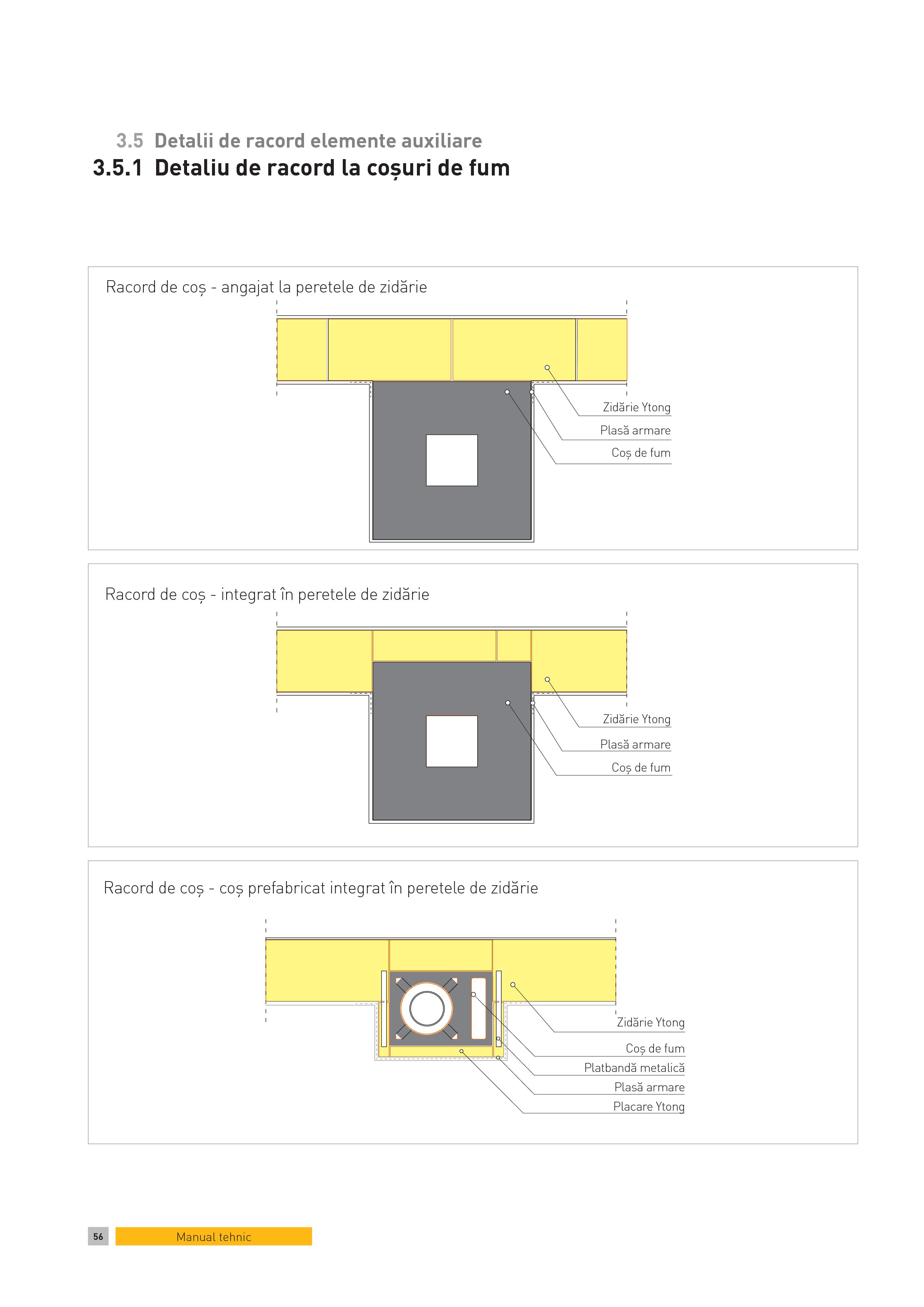Pagina 1 - CAD-PDF Detalii de racord elemente auxiliare. Detaliu de racord la cosuri de fum YTONG...