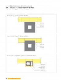 Detalii de racord elemente auxiliare. Detaliu de racord la cosuri de fum