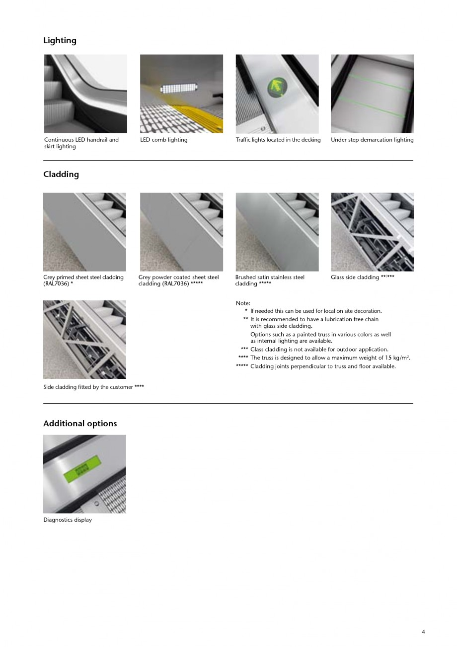 catalog brosura scari rulante transitmaster 140 kone. Black Bedroom Furniture Sets. Home Design Ideas