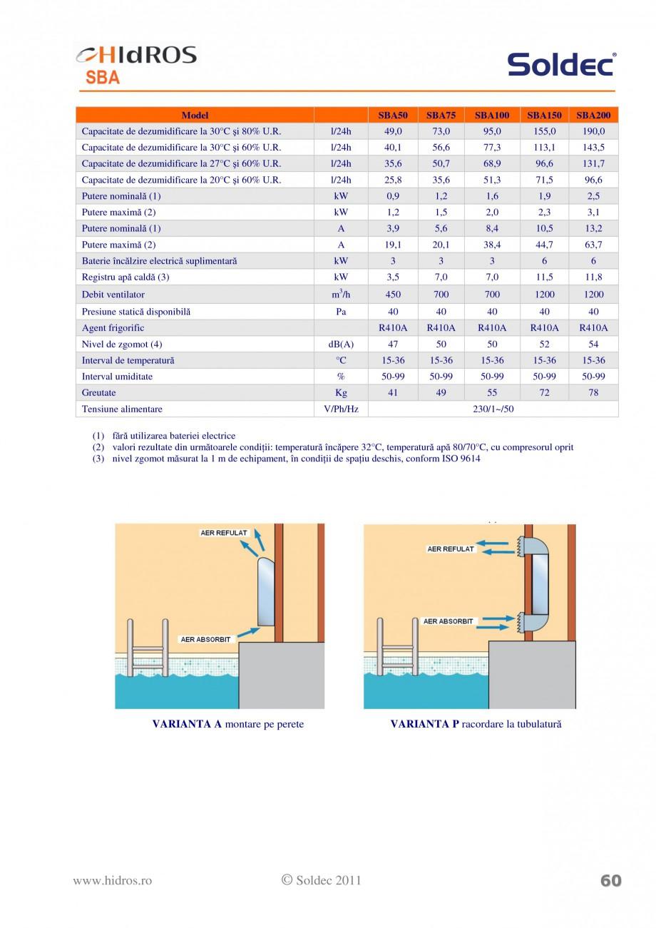 Pagina 2 - Dezumidificator pentu piscine HIDROS SBA Fisa tehnica Romana P KIVA: kit vană cu 3 căi ...