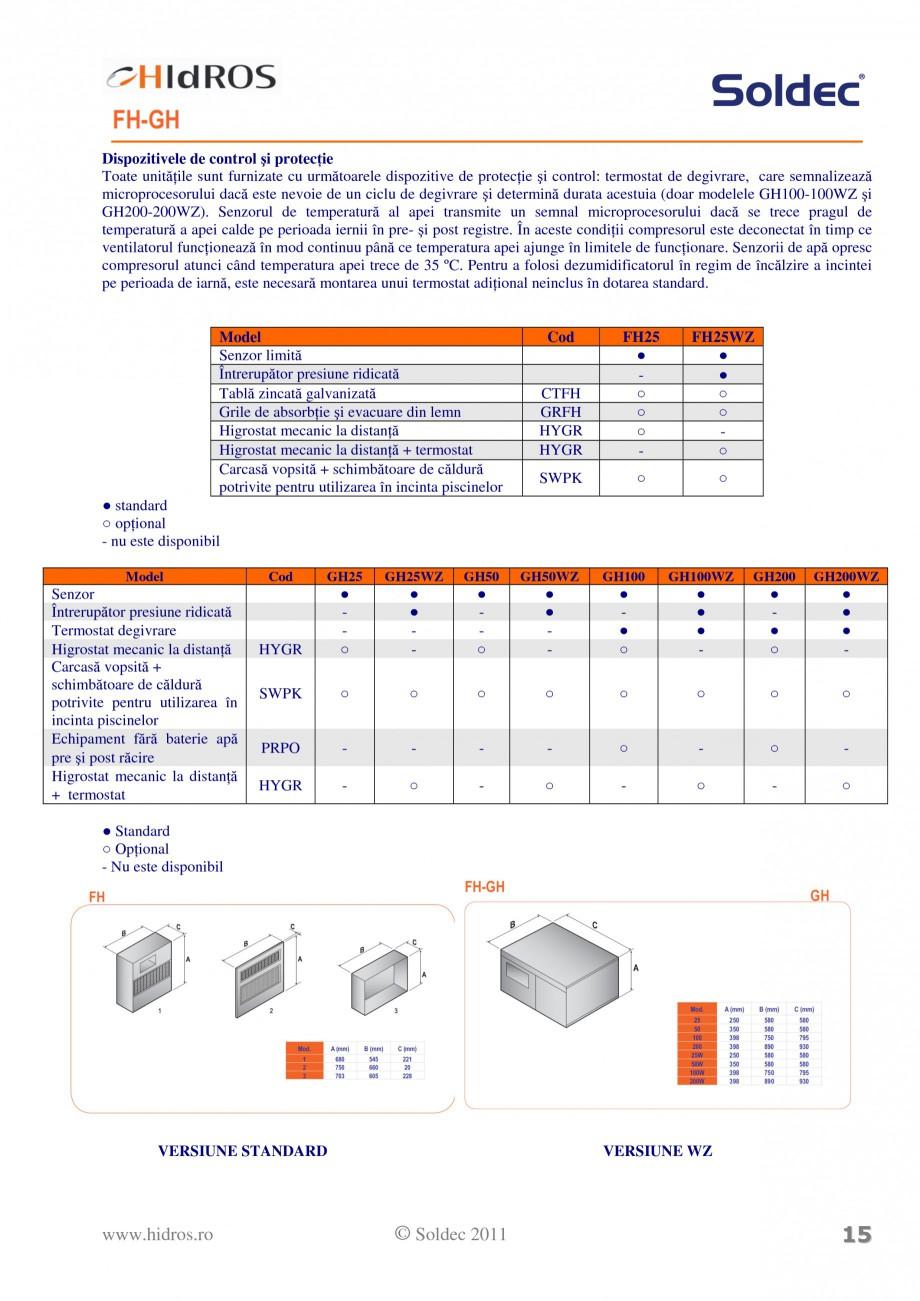 Pagina 4 - Dezumidificatoare incastrabile pentru piscine HIDROS FH GH Fisa tehnica Romana 07C 42...