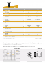 Ventilator de asistenta de joasa presiune AERECO