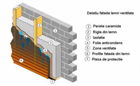 Fatade din lemn - instructiuni de montaj BAULAND - Poza 4