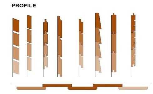 Fatade din lemn - instructiuni de montaj BAULAND - Poza 6
