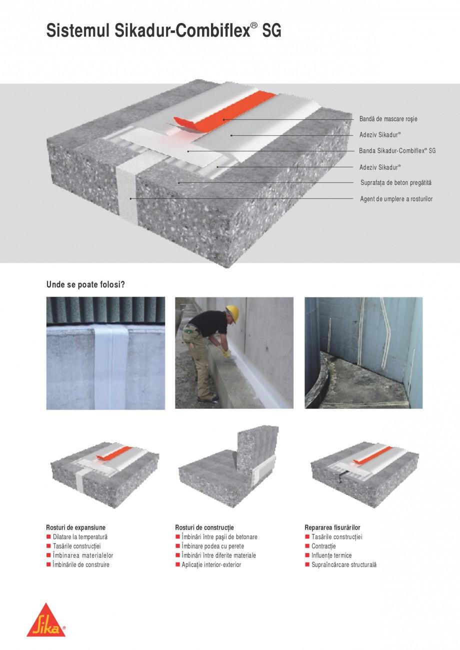 Pagina 4 - Sistem pentru etansarea rosturilor si a fisurilor - Sikadur-Combiflex SIKA Sikadur®...