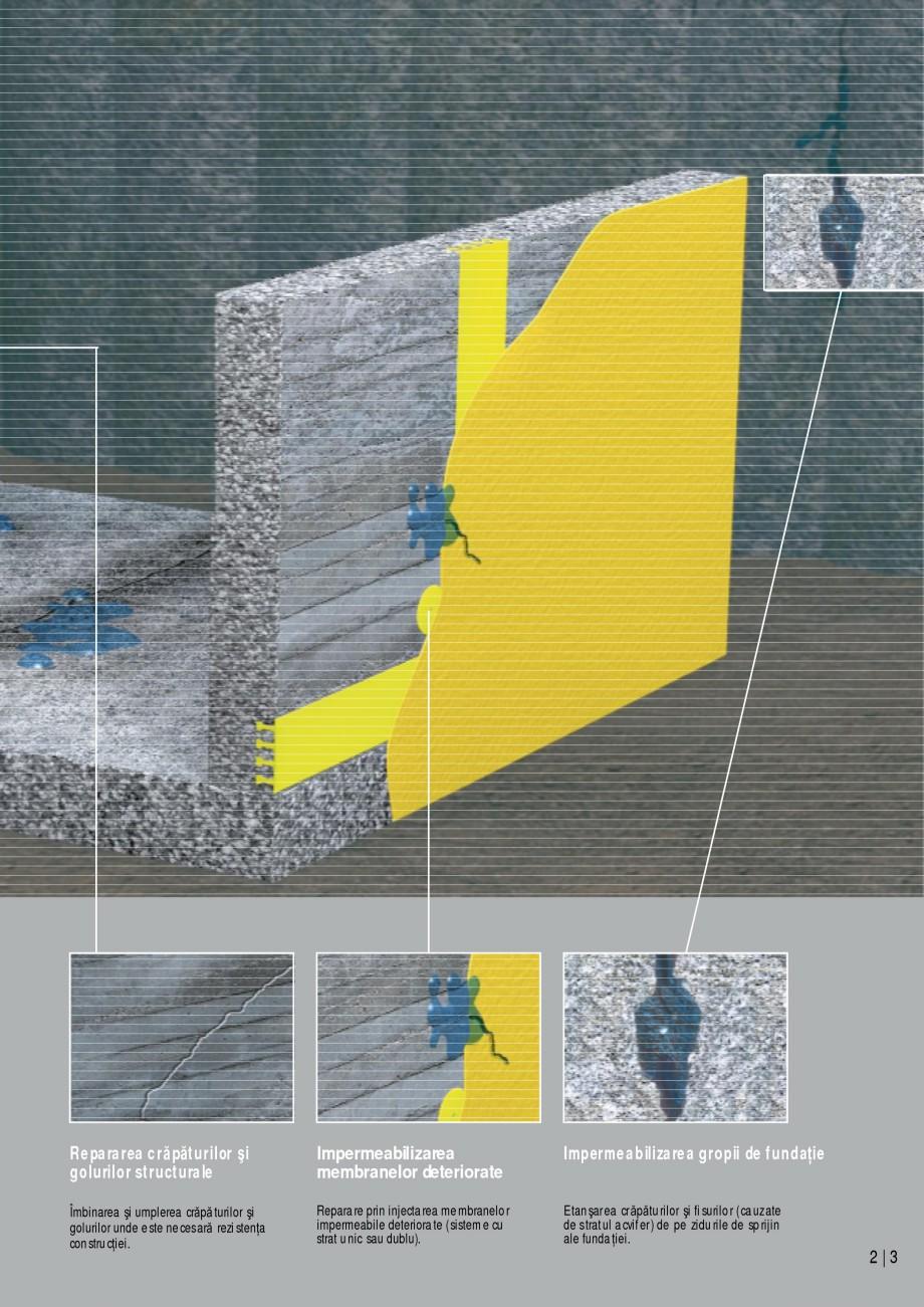 Pagina 3 - Sisteme de injectari Sika pentru structuri de beton SIKA Catalog, brosura Romana  Timp de...