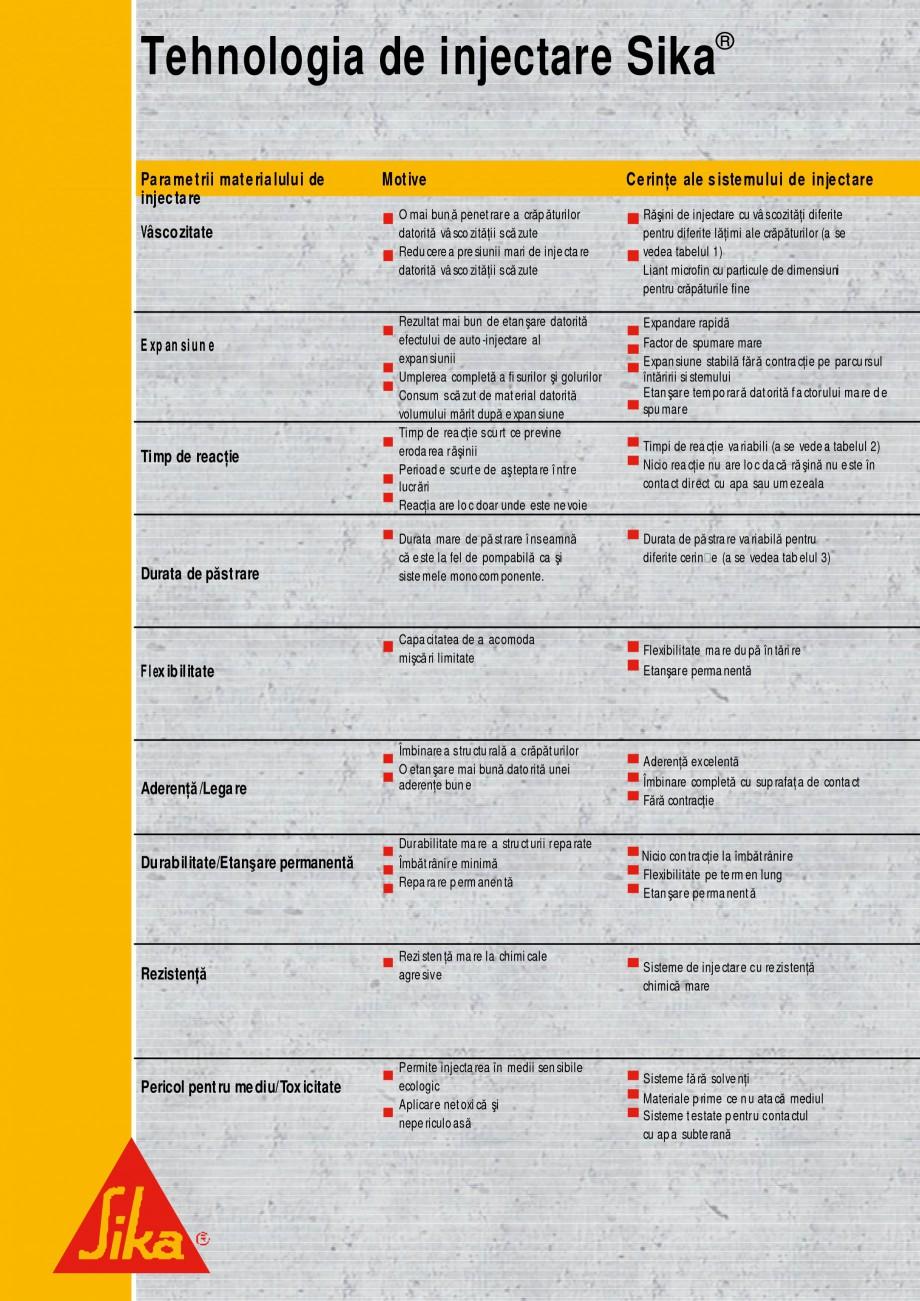 Pagina 4 - Sisteme de injectari Sika pentru structuri de beton SIKA Catalog, brosura Romana a rate...