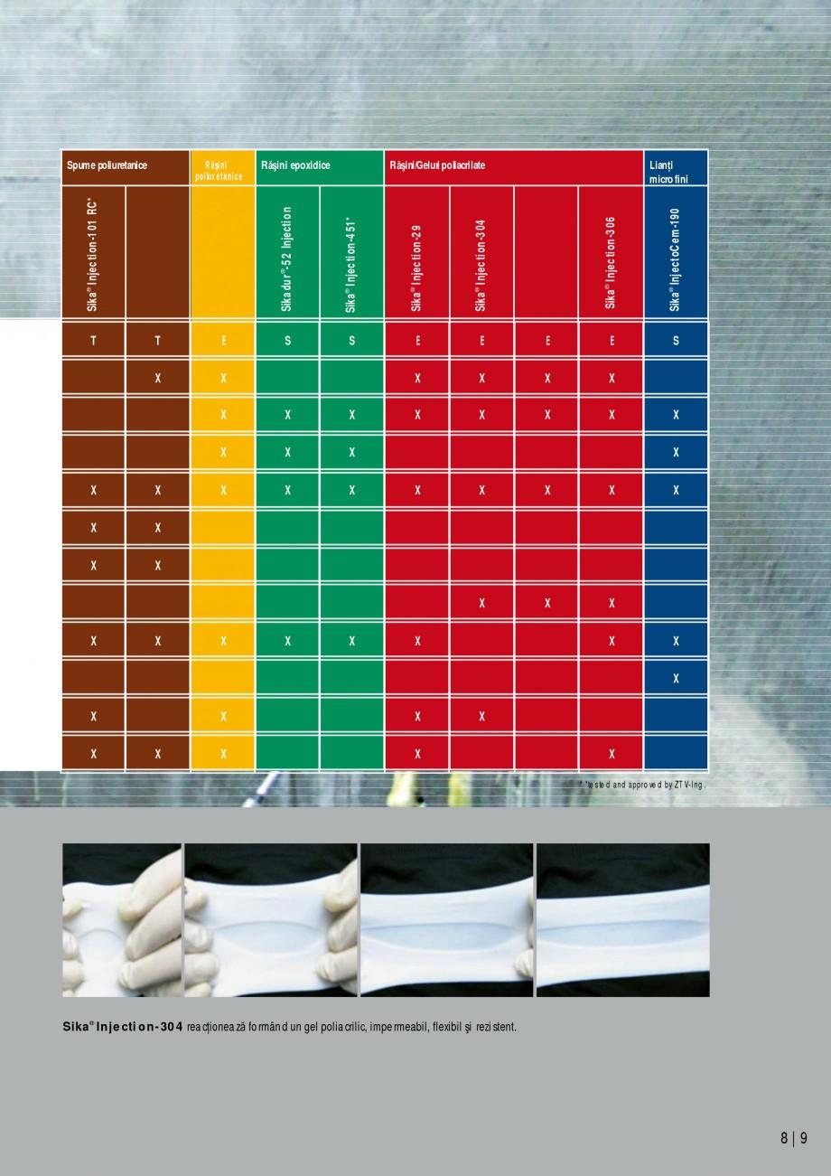 Pagina 9 - Sisteme de injectari Sika pentru structuri de beton SIKA Catalog, brosura Romana inje...