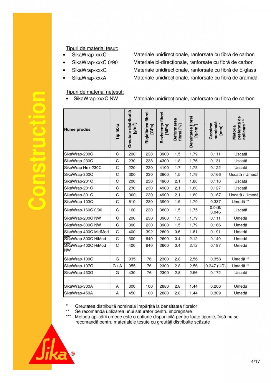 Pagina 4 - Consolidari structurale - Sistemul de panze SIKA SikaWrap®-230C, SikaWrap®-430...