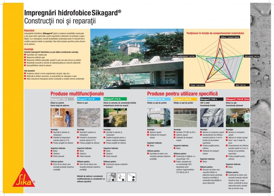 Pagina 6 - Protectii profesionale pentru beton si metal SIKA Catalog, brosura Romana þinere) este...