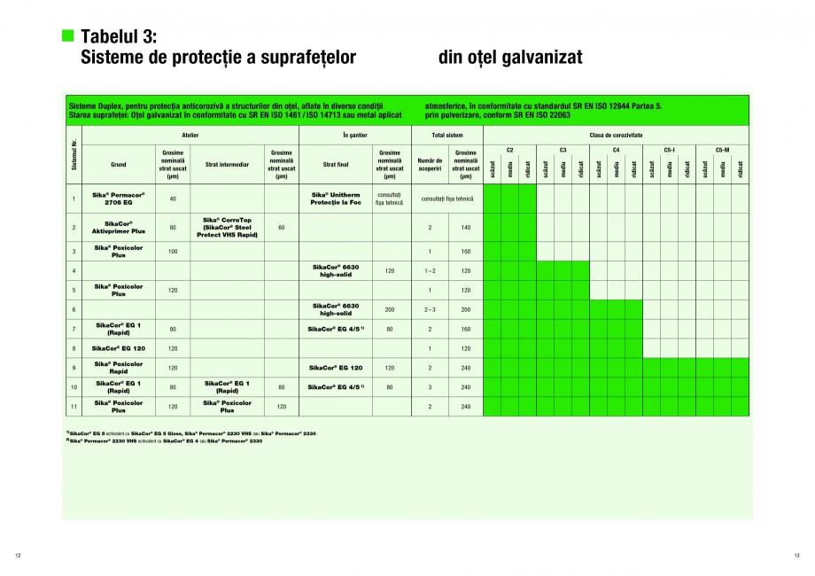 Pagina 7 - Ghid de selectie a Sistemelor de protectie anticoroziva pentru beton si metal SIKA...