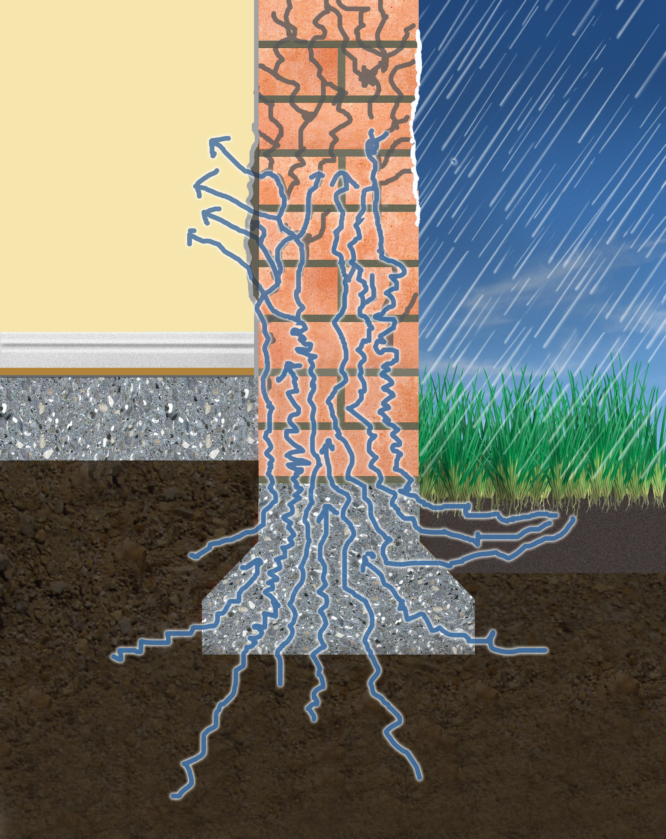 Aditiv de impermeabilizare pentru mortare - Produs si aplicatii SIKA - Poza 5