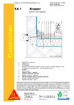 Hidroizolatii acoperisuri verzi-detaliu de scurgre laterala (gargui) SIKA