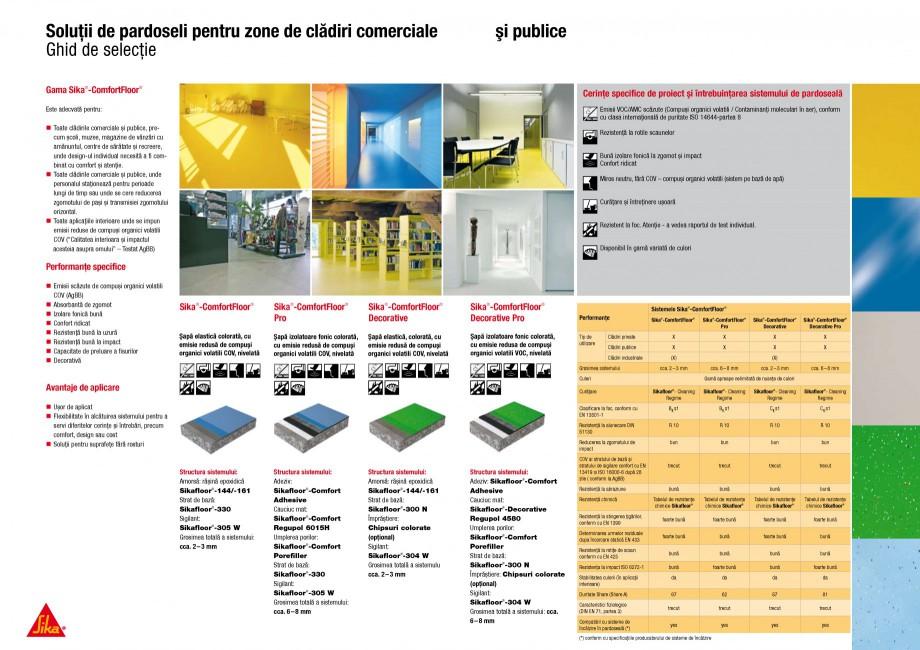 Pagina 2 - Ghid de selectie - Solutii de pardoseli pentru cladiri comerciale si publice SIKA...
