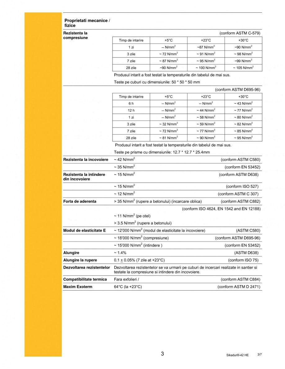 Pagina 3 - Mortar epoxidic tri-component pentru subturnari si ancorari SIKA Sikadur®- 42 HE Fisa...