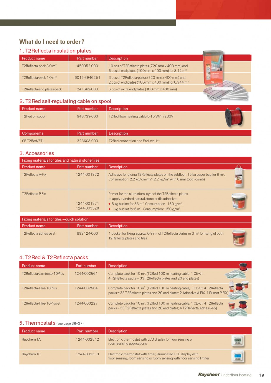 raychem quickstat tc thermostat manual
