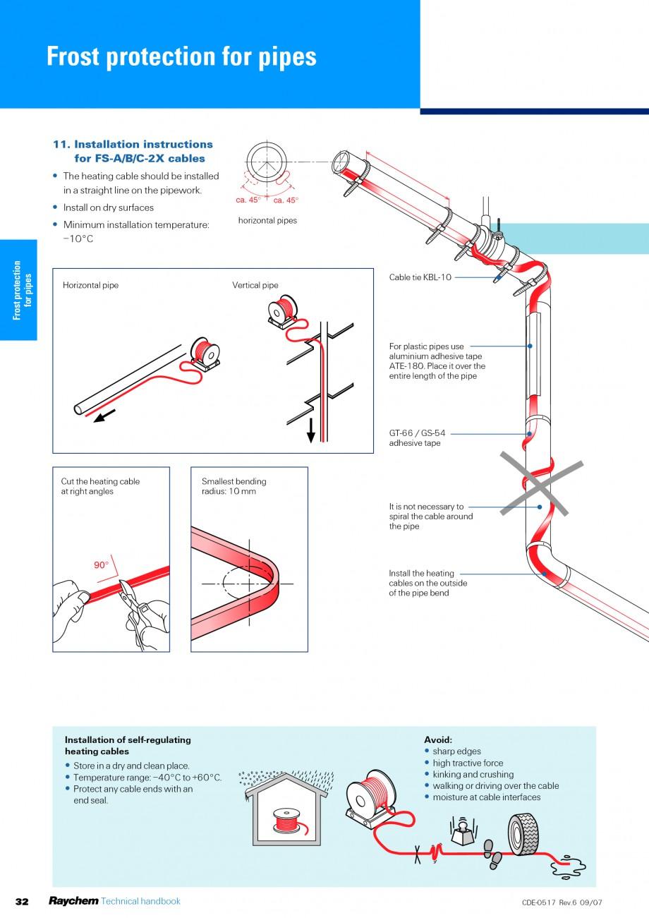 Heat Tape Raychem Installation Instructions Wiring Flexwatt Pictures Of