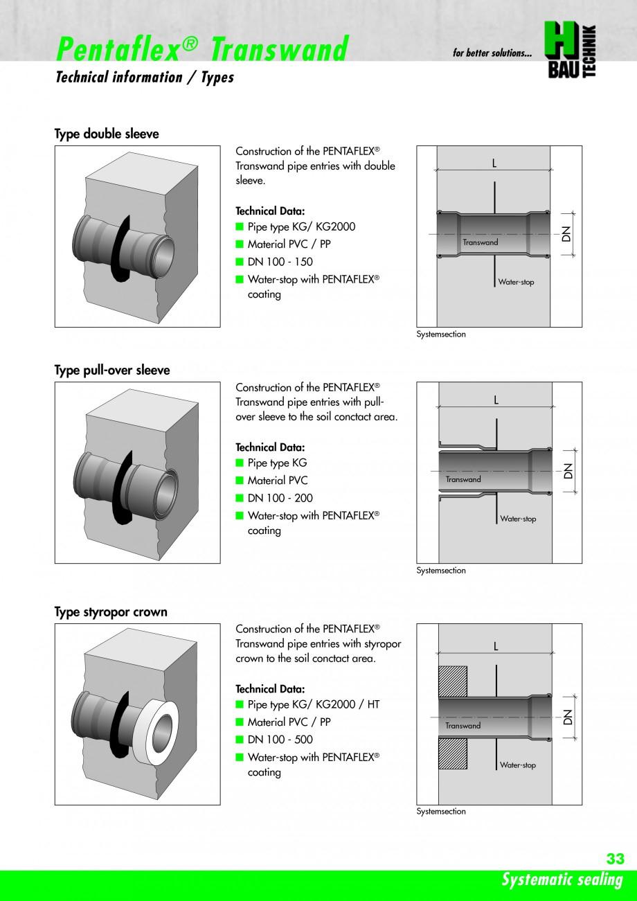 Pagina 35 - Hidroizolatie pentru rosturi de turnare H-BAU Technik PENTAFLEX Catalog, brosura Engleza...