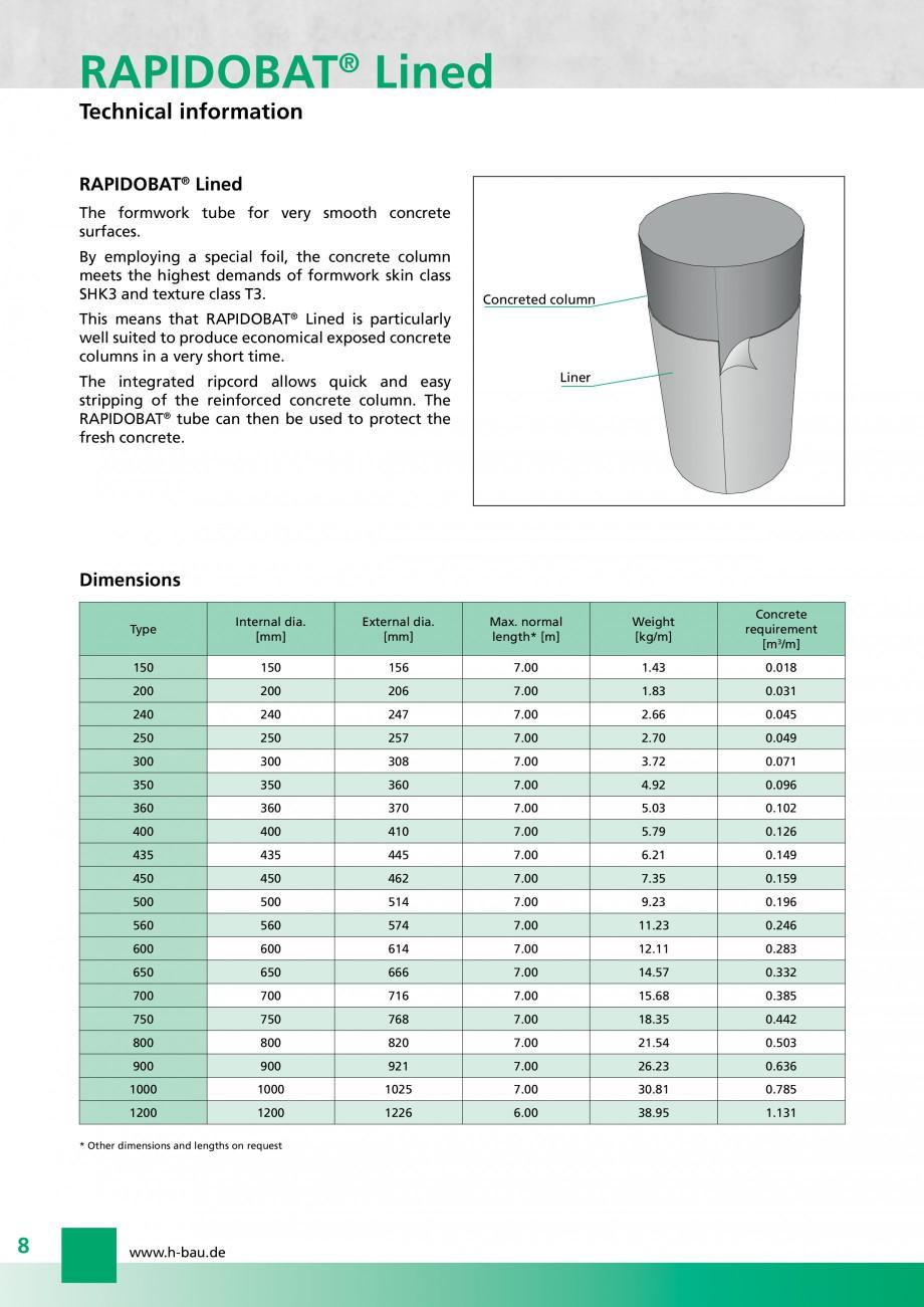 Pagina 8 - Cofraje circulare - RAPIDOBAT H-BAU Technik Fisa tehnica Engleza cumulated pore area...
