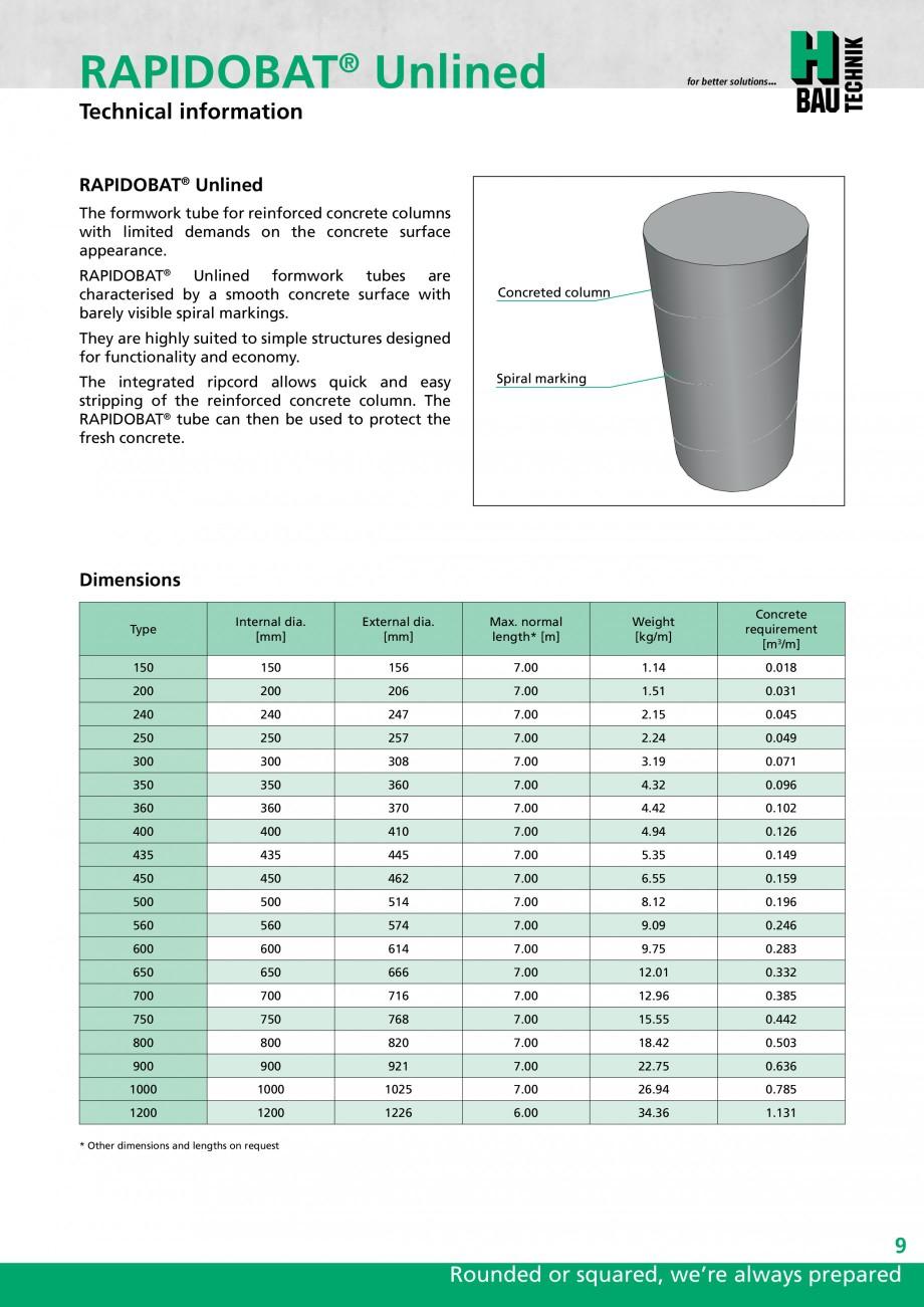 Pagina 9 - Cofraje circulare - RAPIDOBAT H-BAU Technik Fisa tehnica Engleza  classification in every...