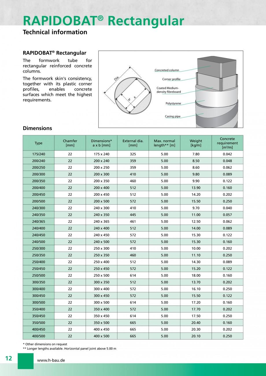 Pagina 12 - Cofraje circulare - RAPIDOBAT H-BAU Technik Fisa tehnica Engleza  The RAPIDOBAT® tube...