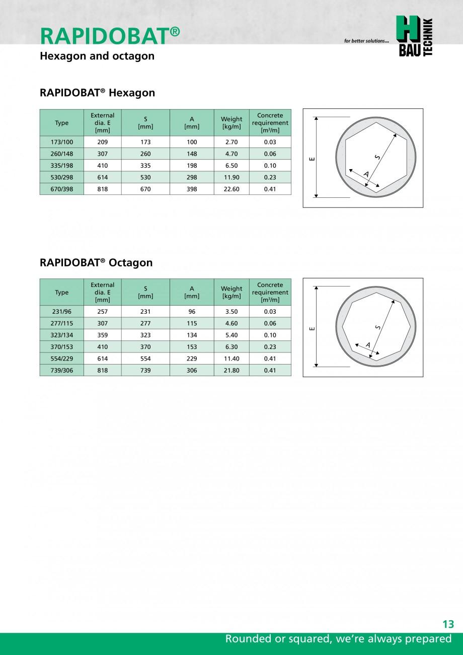 Pagina 13 - Cofraje circulare - RAPIDOBAT H-BAU Technik Fisa tehnica Engleza lined  for better...