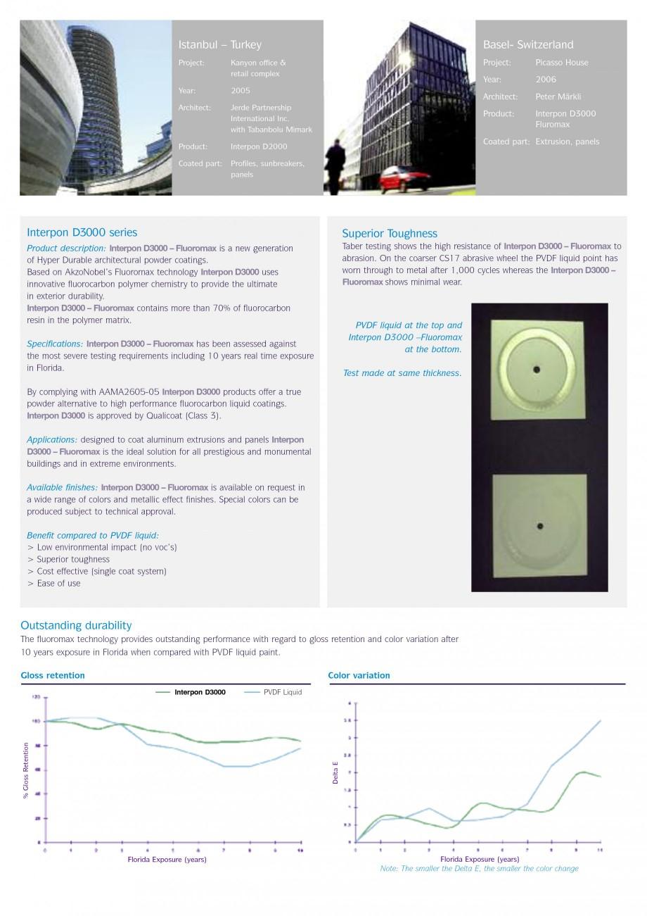 Pagina 4 - Vopsele pulberi INTERPON Interpon D Anodic, Interpon D Collection 225, Interpon D...