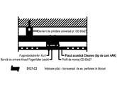 Sistemul TWIN din placi acustice Knauf Cleaneo - D127 304 KNAUF