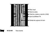 Perete cu schelet dublu de sustinere din lemn, placat in doua straturi - W125 75 KNAUF