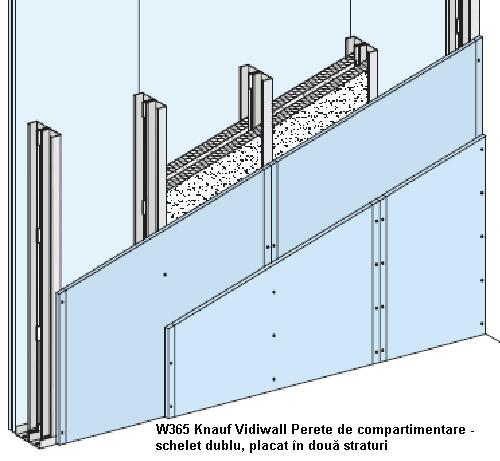Sisteme de pereti de compartimentare cu placi Vidiwall pe schelet metalic KNAUF - Poza 1