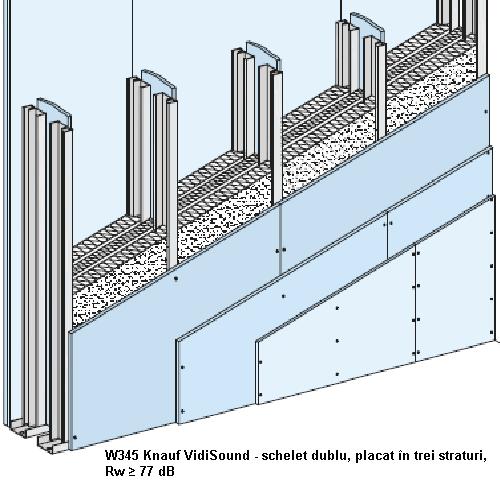 Sisteme de pereti de compartimentare cu placi Vidiwall pe schelet metalic KNAUF - Poza 2