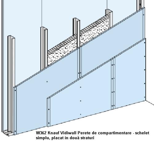 Sisteme de pereti de compartimentare cu placi Vidiwall pe schelet metalic KNAUF - Poza 4