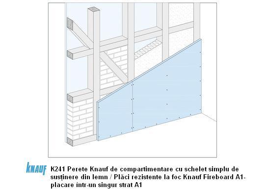 Sisteme de pereti de compartimentare cu schelet din lemn ecarisat KNAUF - Poza 2
