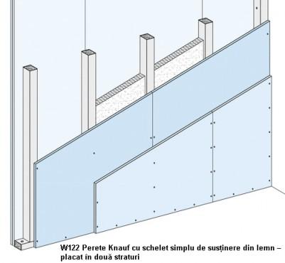 Sisteme de pereti de compartimentare cu schelet din lemn ecarisat KNAUF - Poza 3