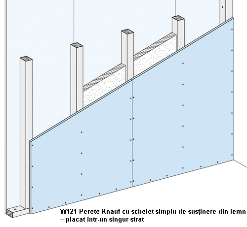 Sisteme de pereti de compartimentare cu schelet din lemn ecarisat KNAUF - Poza 4