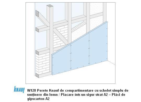 Sisteme de pereti de compartimentare cu schelet din lemn ecarisat KNAUF - Poza 5