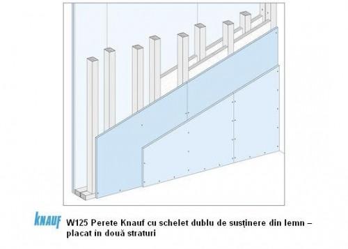Sisteme de pereti de compartimentare cu schelet din lemn ecarisat KNAUF - Poza 6