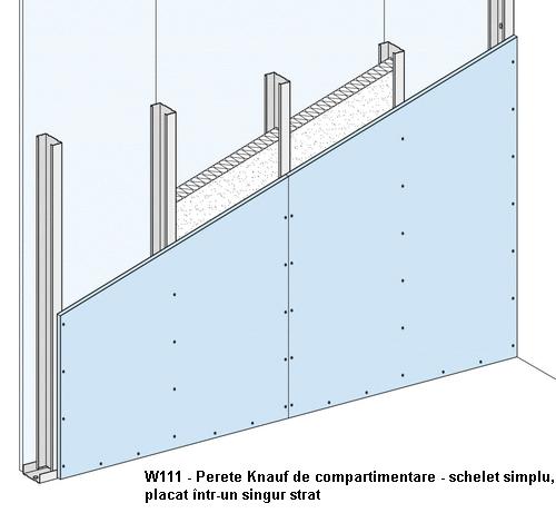 Sisteme de pereti de compartimentare cu schelet metalic KNAUF - Poza 1