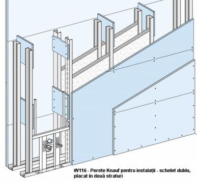 Sisteme de pereti de compartimentare cu schelet metalic KNAUF - Poza 2