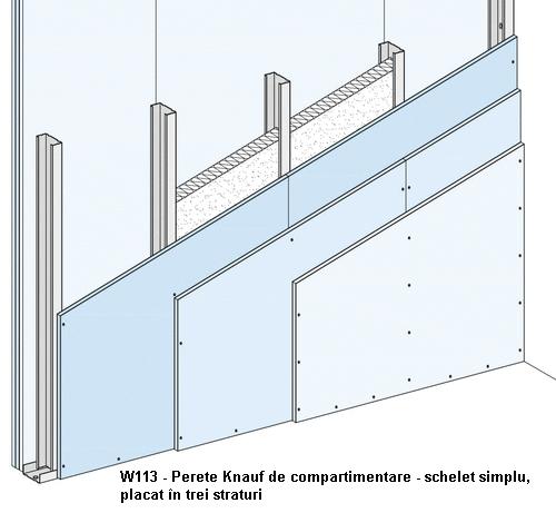 Sisteme de pereti de compartimentare cu schelet metalic KNAUF - Poza 3