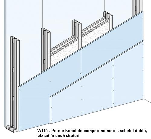 Sisteme de pereti de compartimentare cu schelet metalic KNAUF - Poza 4