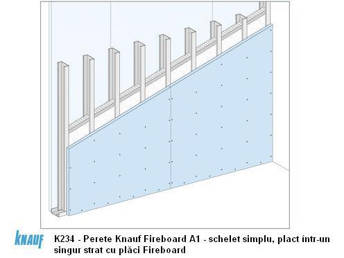 Sisteme de pereti de compartimentare cu schelet metalic KNAUF - Poza 5