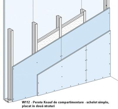 Sisteme de pereti de compartimentare cu schelet metalic KNAUF - Poza 6