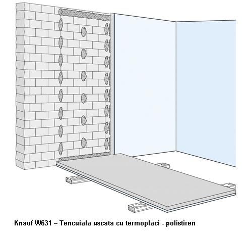 Sisteme pentru placari de pereti si tencuieli uscate KNAUF - Poza 8