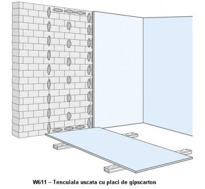 Sisteme pentru placari de pereti si tencuieli uscate KNAUF - Poza 3