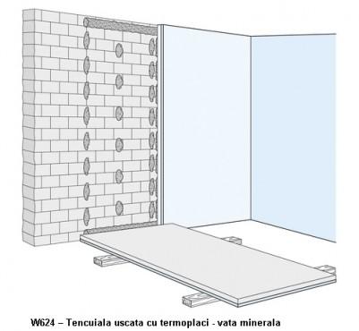 Sisteme pentru placari de pereti si tencuieli uscate KNAUF - Poza 10