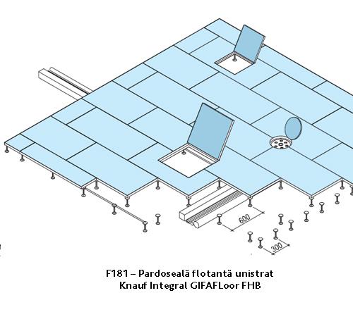 Sisteme de pardoseli suprainaltate nedemontabile din placi GIFAfloor KNAUF - Poza 1
