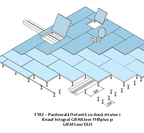 Sisteme de pardoseli suprainaltate nedemontabile din placi GIFAfloor KNAUF - Poza 4