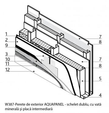 Sisteme de pereti de exterior cu placi pe baza de ciment AQUAPANEL AQUAPANEL - Poza 1